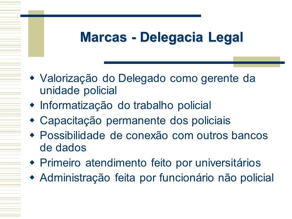 Marcas - Delegacia Legal  Valorização do Delegado como gerente da unidade policial  Informatização do trabalho policial  Capacitação permanente dos