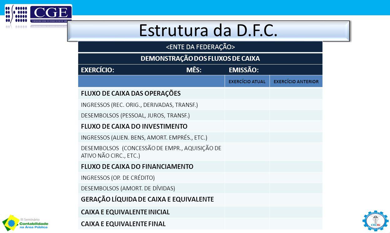 Estrutura da D.F.C. DEMONSTRAÇÃO DOS FLUXOS DE CAIXA EXERCÍCIO: MÊS: EMISSÃO: EXERCÍCIO ATUALEXERCÍCIO ANTERIOR FLUXO DE CAIXA DAS OPERAÇÕES INGRESSOS