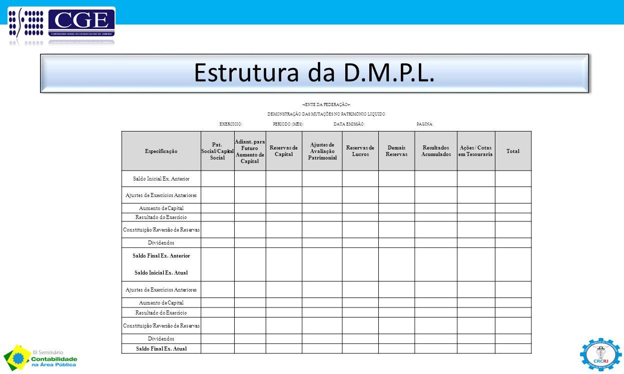 Estrutura da D.M.P.L. DEMONSTRAÇÃO DAS MUTAÇÕES NO PATRIMÔNIO LÍQUIDO EXERCÍCIO: PERÍODO (MÊS): DATA EMISSÃO: PÁGINA: Especificação Pat. Social/Capita