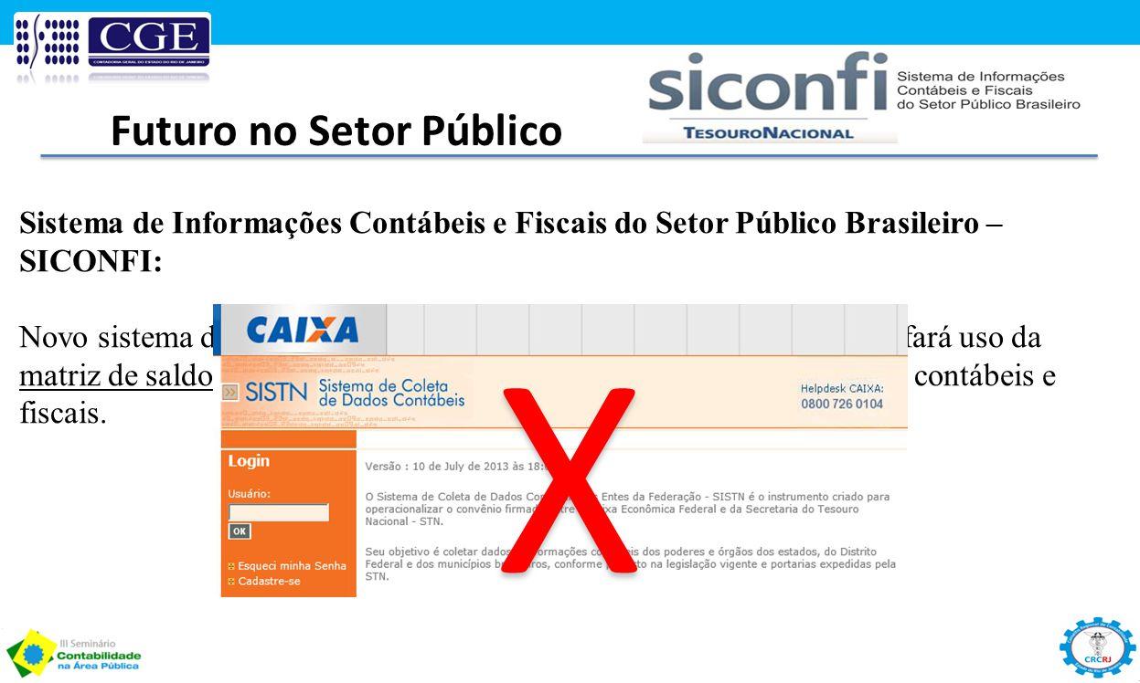 Sistema de Informações Contábeis e Fiscais do Setor Público Brasileiro – SICONFI: Novo sistema de coleta de dados de todos os entes da Federação, que