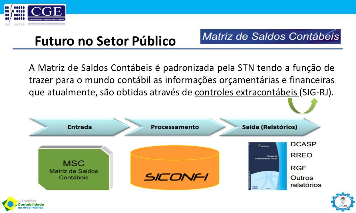 A Matriz de Saldos Contábeis é padronizada pela STN tendo a função de trazer para o mundo contábil as informações orçamentárias e financeiras que atua