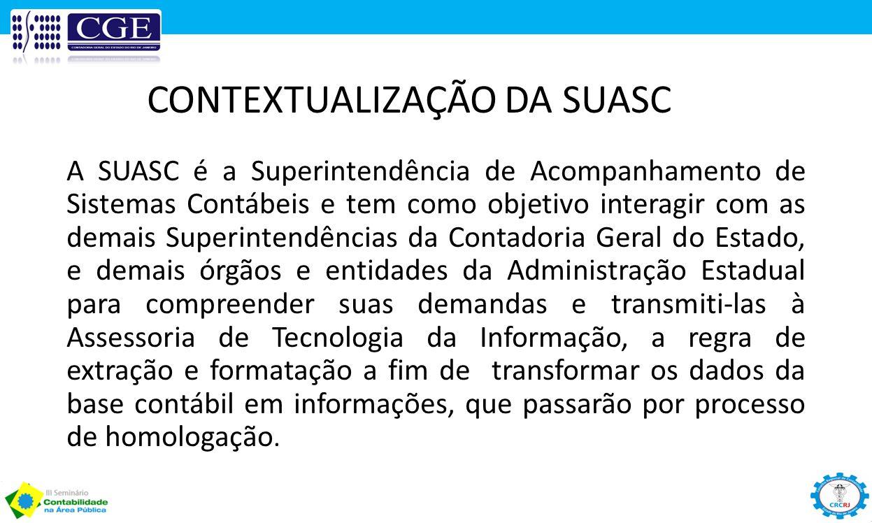 CONTEXTUALIZAÇÃO DA SUASC A SUASC é a Superintendência de Acompanhamento de Sistemas Contábeis e tem como objetivo interagir com as demais Superintend