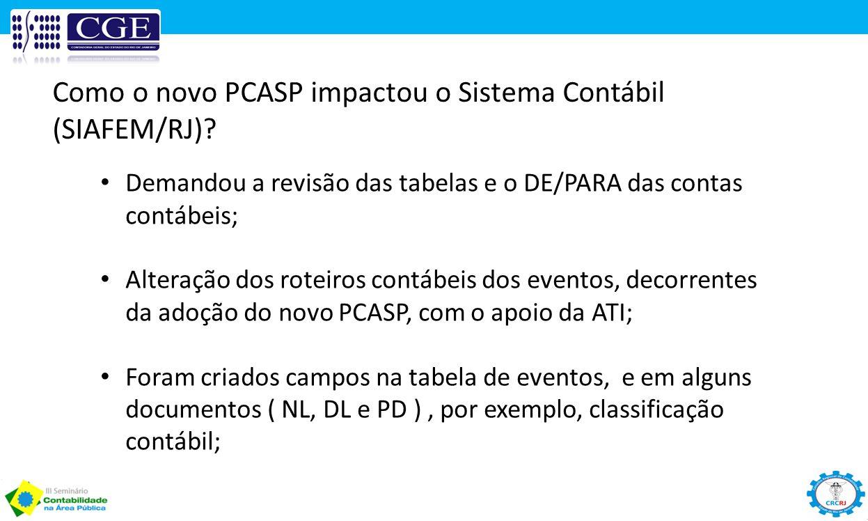 Como o novo PCASP impactou o Sistema Contábil (SIAFEM/RJ)? Demandou a revisão das tabelas e o DE/PARA das contas contábeis; Alteração dos roteiros con
