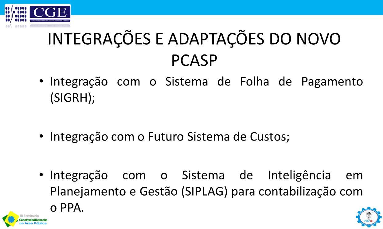 INTEGRAÇÕES E ADAPTAÇÕES DO NOVO PCASP Integração com o Sistema de Folha de Pagamento (SIGRH); Integração com o Futuro Sistema de Custos; Integração c