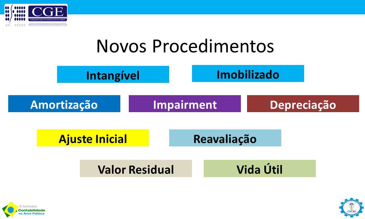 Novos Procedimentos ReavaliaçãoAjuste Inicial Impairment Imobilizado Vida ÚtilValor Residual Intangível Amortização Depreciação