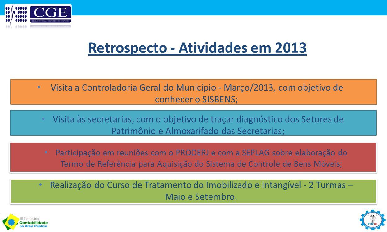 Visita a Controladoria Geral do Município - Março/2013, com objetivo de conhecer o SISBENS; Visita às secretarias, com o objetivo de traçar diagnóstic