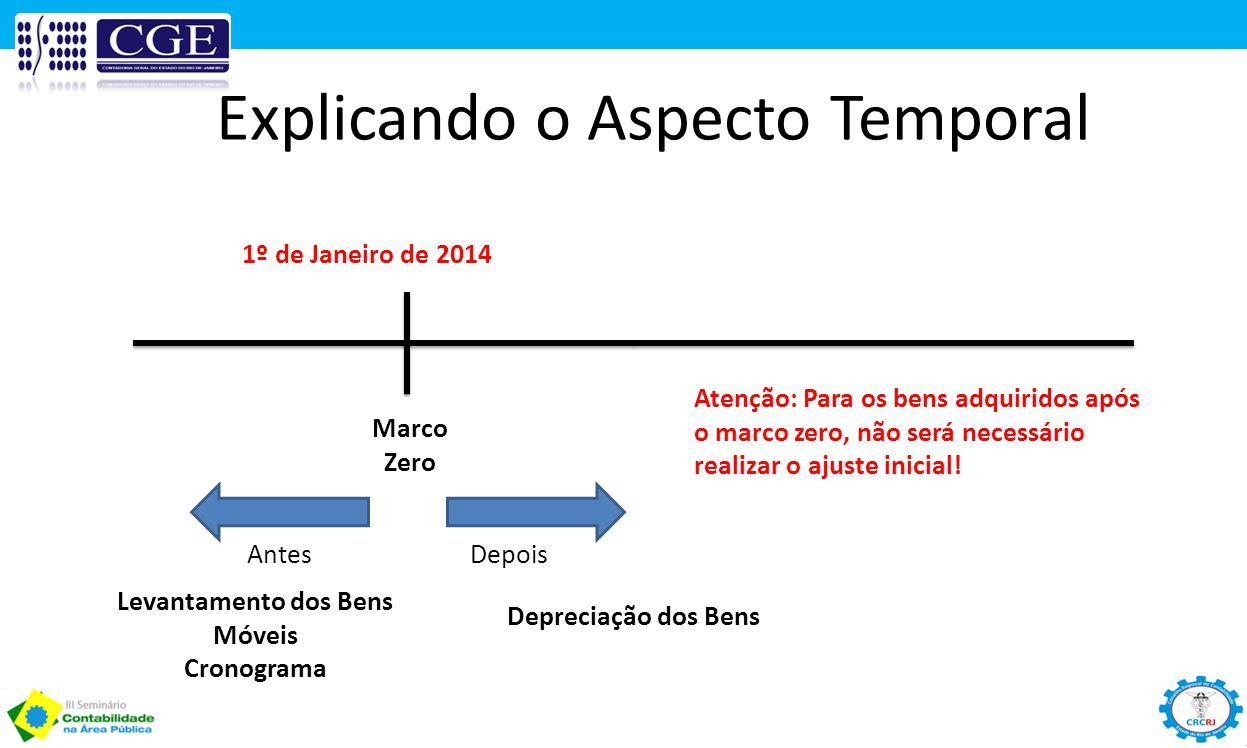 Explicando o Aspecto Temporal 1º de Janeiro de 2014 Marco Zero Levantamento dos Bens Móveis Cronograma AntesDepois Depreciação dos Bens Atenção: Para