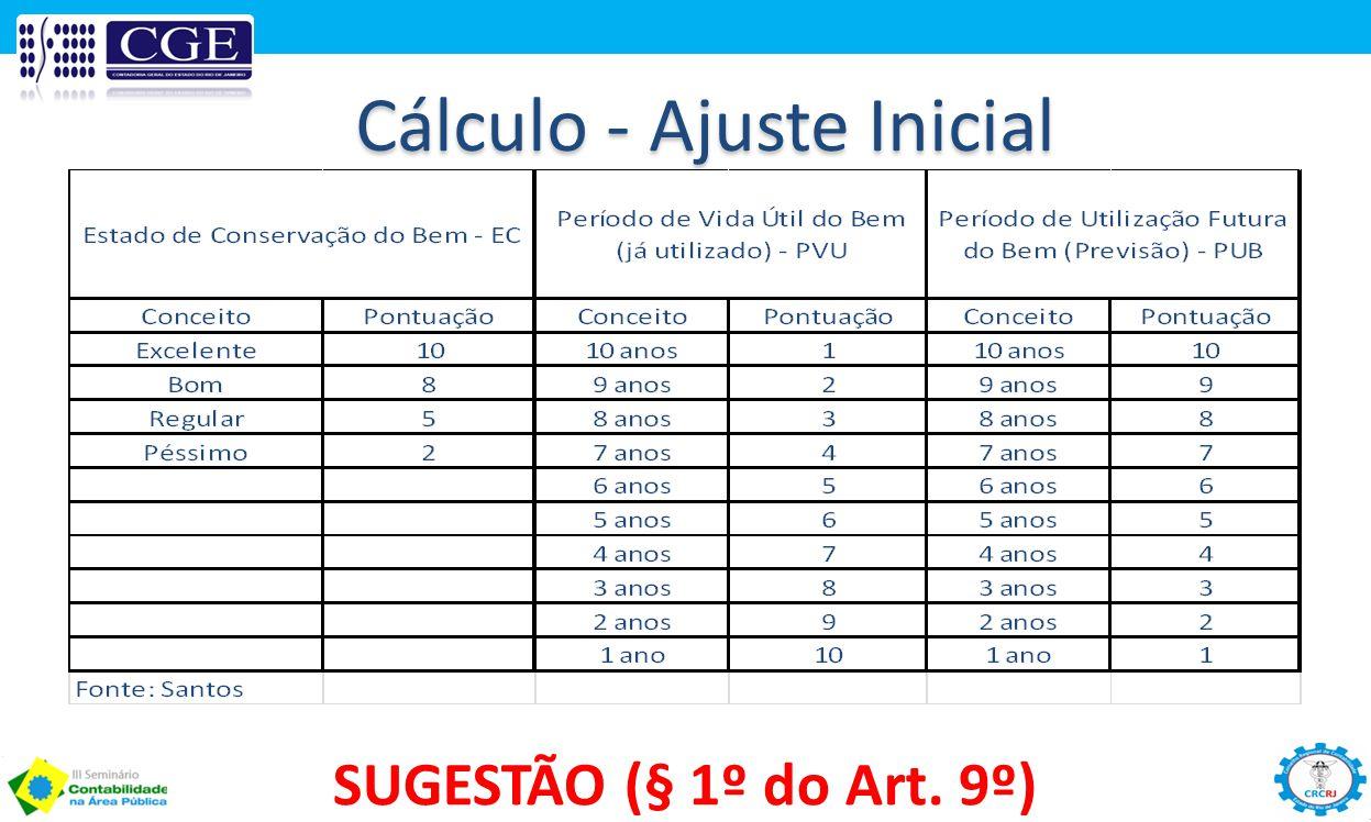 Cálculo - Ajuste Inicial SUGESTÃO (§ 1º do Art. 9º)