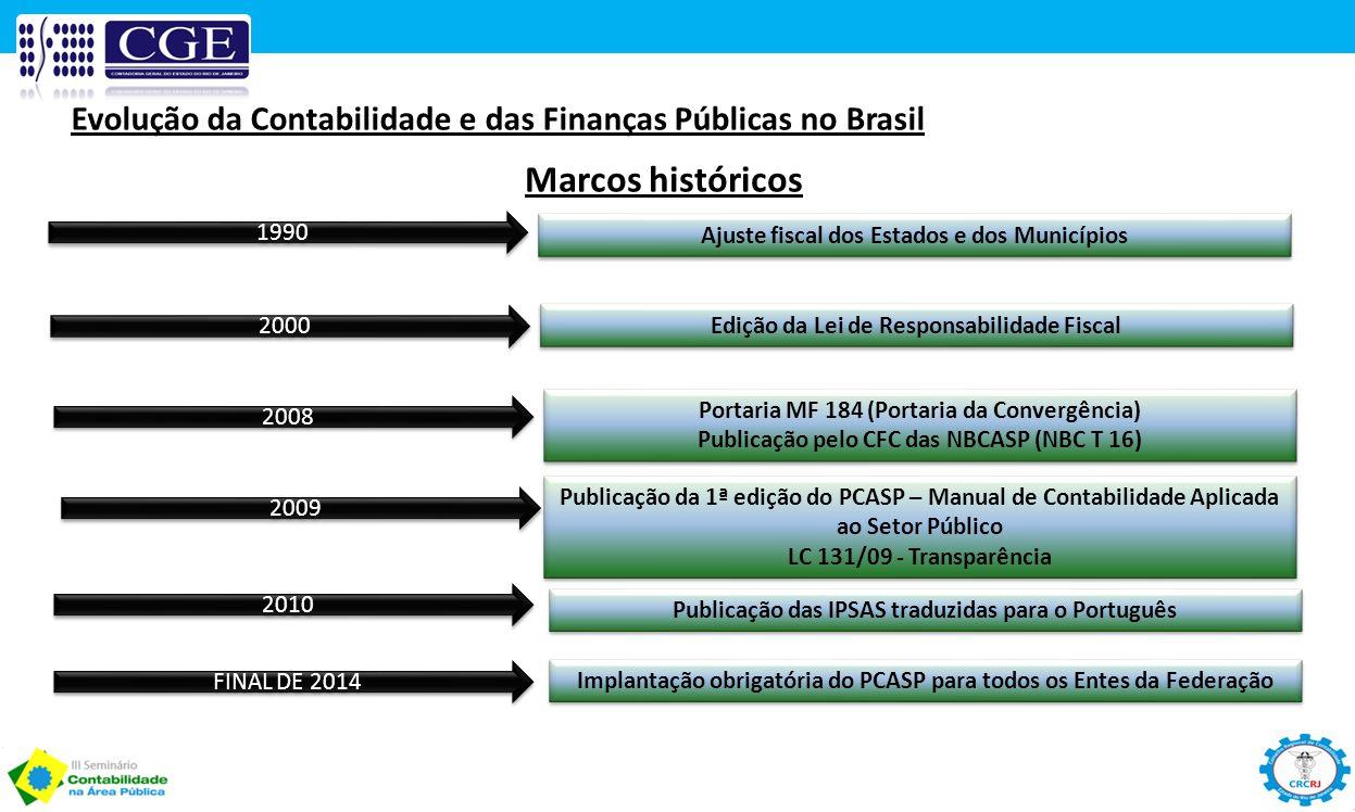 1990 Ajuste fiscal dos Estados e dos Municípios 2000 Edição da Lei de Responsabilidade Fiscal 2008 Portaria MF 184 (Portaria da Convergência) Publicaç