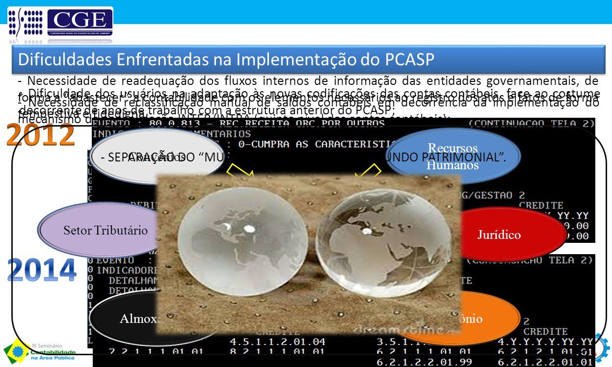 Dificuldades Enfrentadas na Implementação do PCASP - Necessidade de reclassificação manual de saldos contábeis em decorrência da implementação do meca