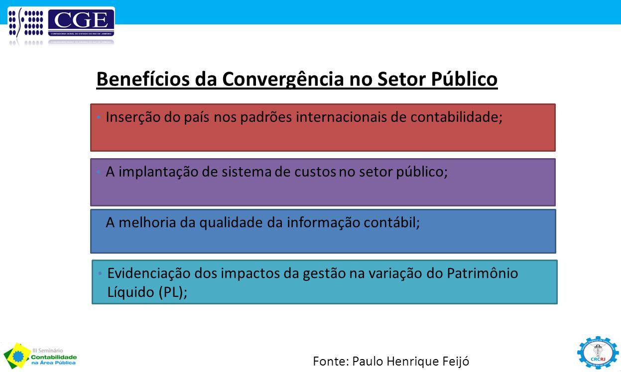 Inserção do país nos padrões internacionais de contabilidade; A implantação de sistema de custos no setor público; A melhoria da qualidade da informaç