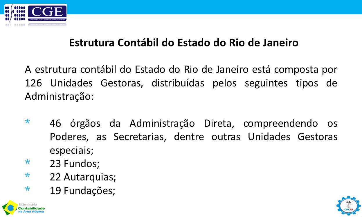 Estrutura Contábil do Estado do Rio de Janeiro A estrutura contábil do Estado do Rio de Janeiro está composta por 126 Unidades Gestoras, distribuídas