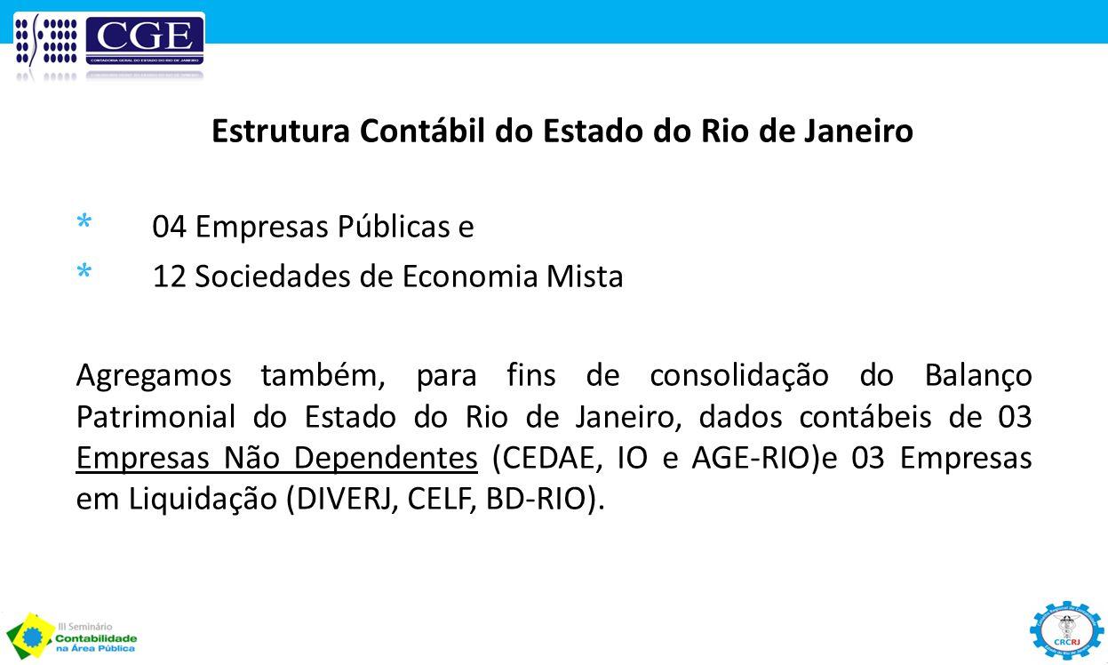 Estrutura Contábil do Estado do Rio de Janeiro *04 Empresas Públicas e *12 Sociedades de Economia Mista Agregamos também, para fins de consolidação do