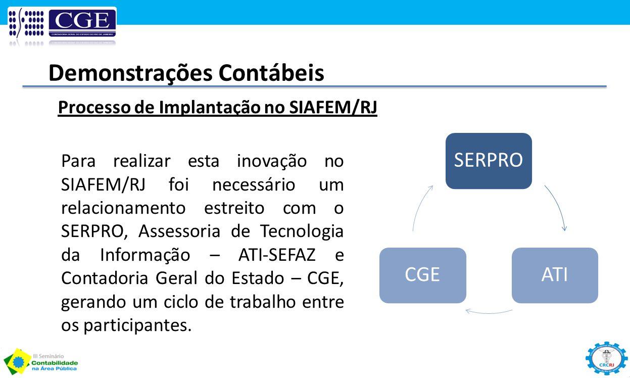 Demonstrações Contábeis Para realizar esta inovação no SIAFEM/RJ foi necessário um relacionamento estreito com o SERPRO, Assessoria de Tecnologia da I