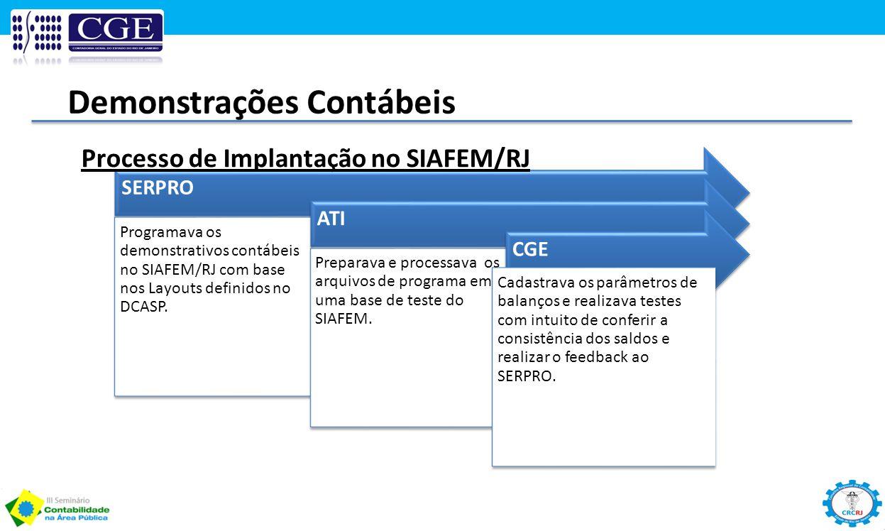 Demonstrações Contábeis SERPRO Programava os demonstrativos contábeis no SIAFEM/RJ com base nos Layouts definidos no DCASP. ATI Preparava e processava