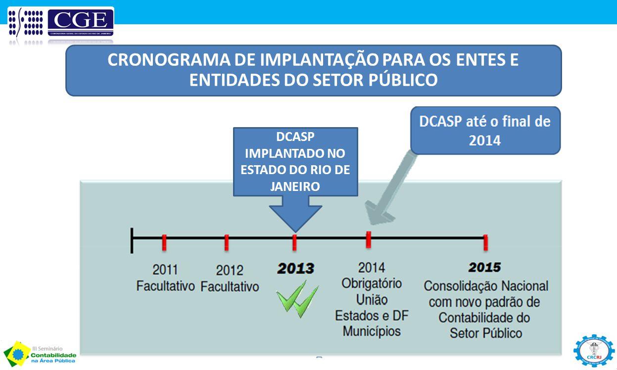 CRONOGRAMA DE IMPLANTAÇÃO PARA OS ENTES E ENTIDADES DO SETOR PÚBLICO DCASP IMPLANTADO NO ESTADO DO RIO DE JANEIRO