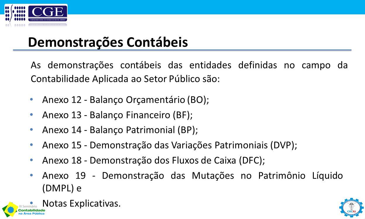 Demonstrações Contábeis Anexo 12 - Balanço Orçamentário (BO); Anexo 13 - Balanço Financeiro (BF); Anexo 14 - Balanço Patrimonial (BP); Anexo 15 - Demo