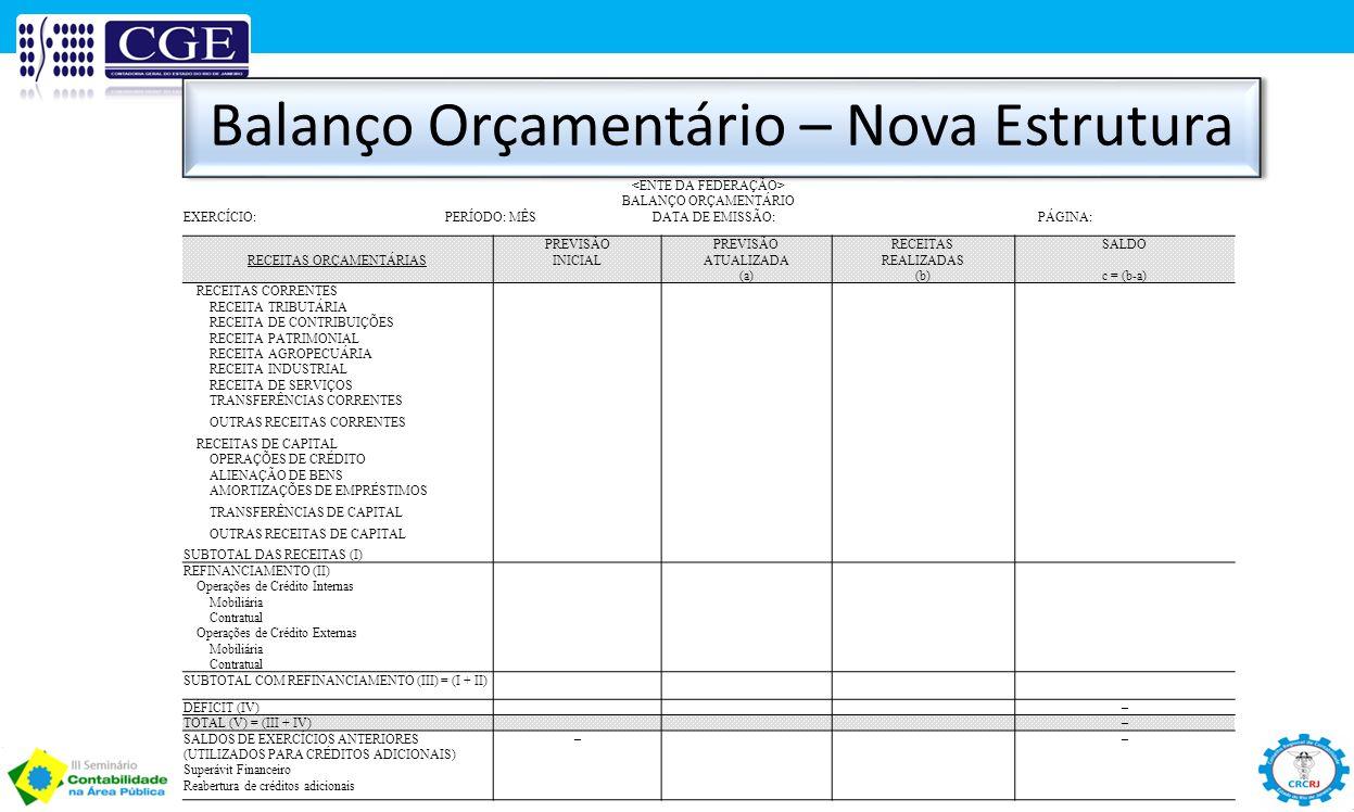 Balanço Orçamentário – Nova Estrutura BALANÇO ORÇAMENTÁRIO EXERCÍCIO: PERÍODO: MÊS DATA DE EMISSÃO: PÁGINA: PREVISÃO RECEITASSALDO RECEITAS ORÇAMENTÁR