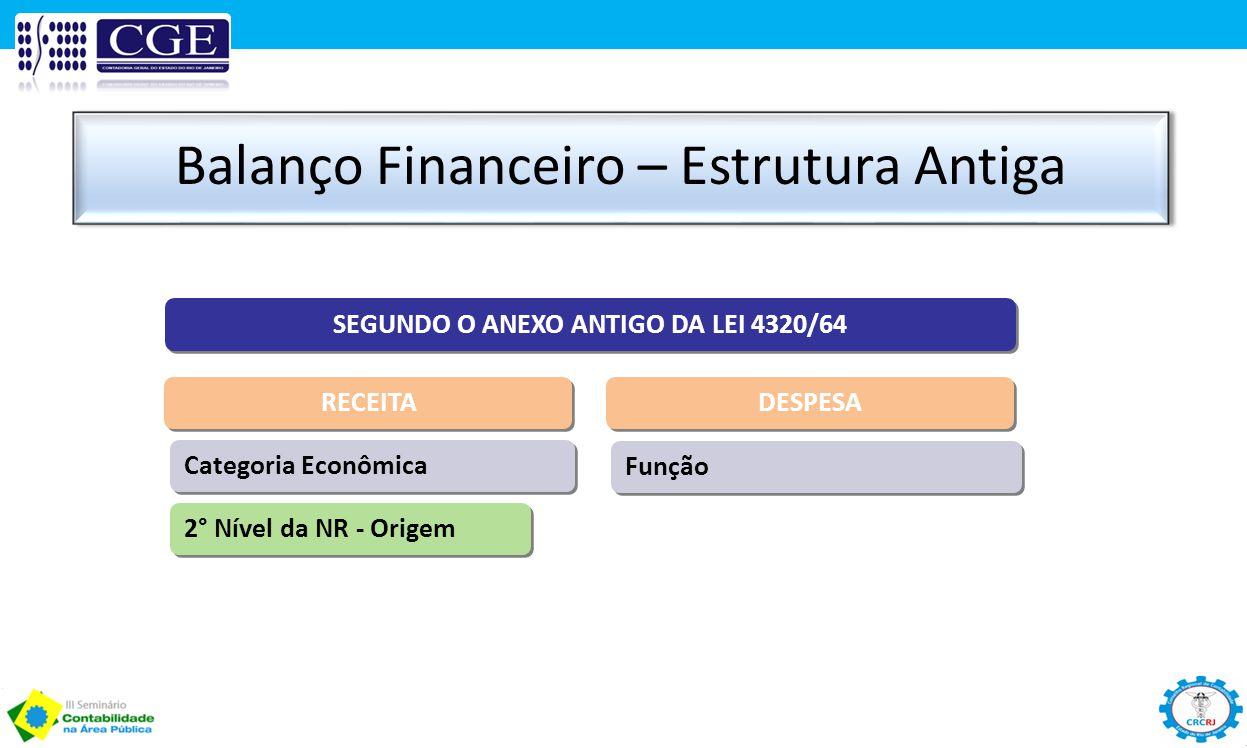 Balanço Financeiro – Estrutura Antiga SEGUNDO O ANEXO ANTIGO DA LEI 4320/64 DESPESA Categoria Econômica 2° Nível da NR - Origem Função RECEITA