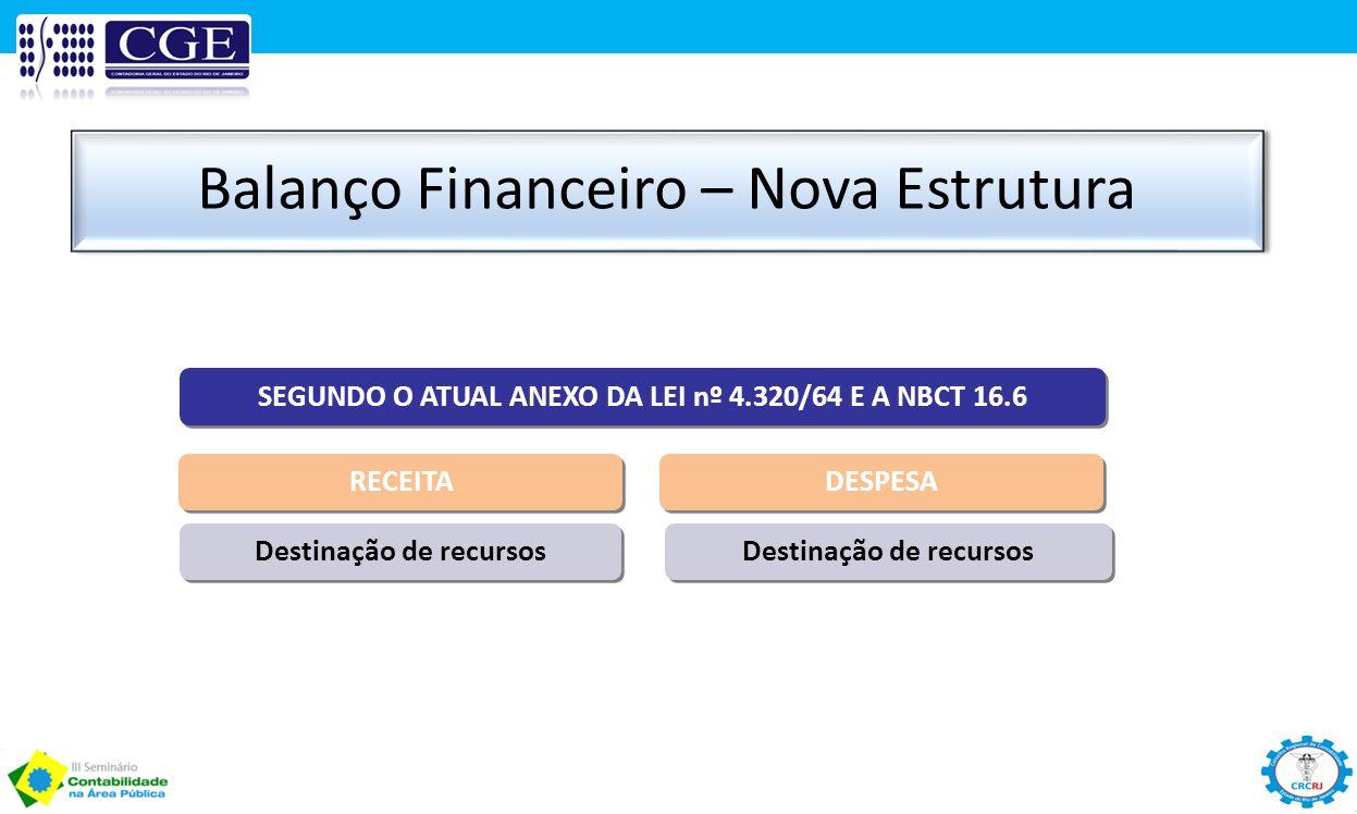 Balanço Financeiro – Nova Estrutura SEGUNDO O ATUAL ANEXO DA LEI nº 4.320/64 E A NBCT 16.6 DESPESA Destinação de recursos RECEITA