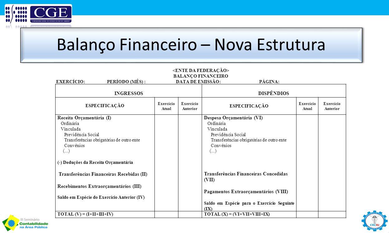 Balanço Financeiro – Nova Estrutura BALANÇO FINANCEIRO EXERCÍCIO: PERÍODO (MÊS) : DATA DE EMISSÃO: PÁGINA: INGRESSOSDISPÊNDIOS ESPECIFICAÇÃO Exercício