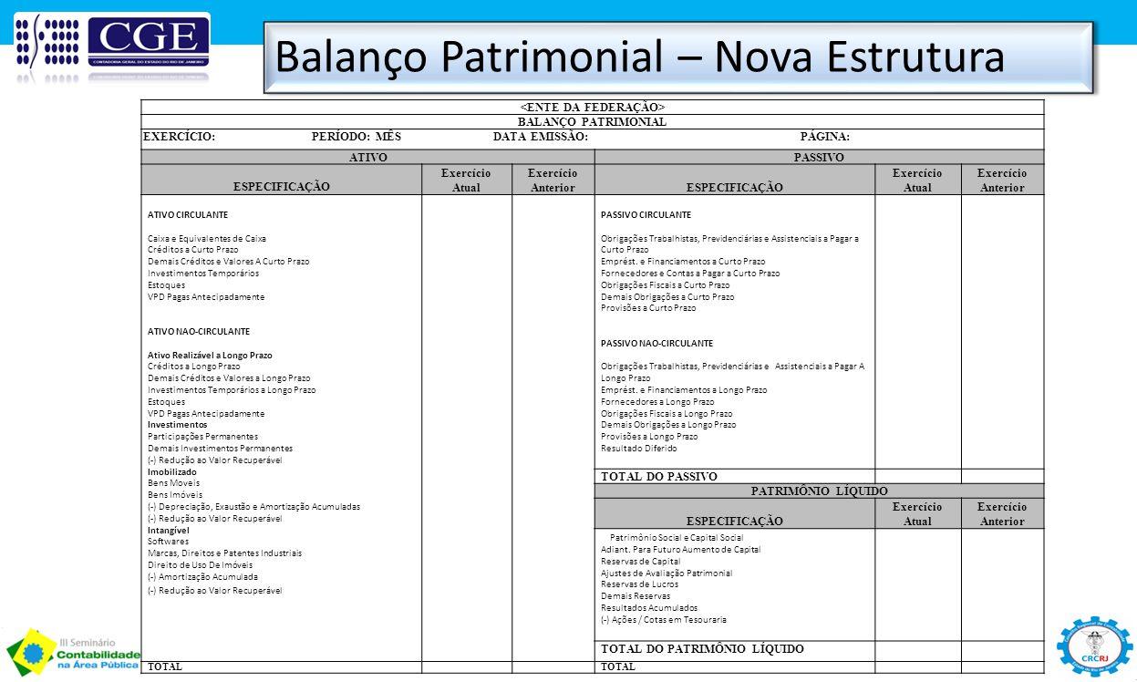 Balanço Patrimonial – Nova Estrutura BALANÇO PATRIMONIAL EXERCÍCIO: PERÍODO: MÊS DATA EMISSÃO: PÁGINA: ATIVOPASSIVO ESPECIFICAÇÃO Exercício Atual Exer