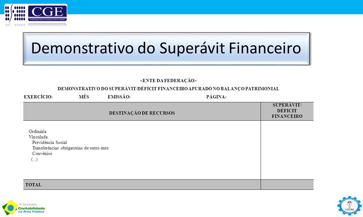 Demonstrativo do Superávit Financeiro DEMONSTRATIVO DO SUPERÁVIT/DÉFICIT FINANCEIRO APURADO NO BALANÇO PATRIMONIAL EXERCÍCIO: MÊS EMISSÃO: PÁGINA: DES