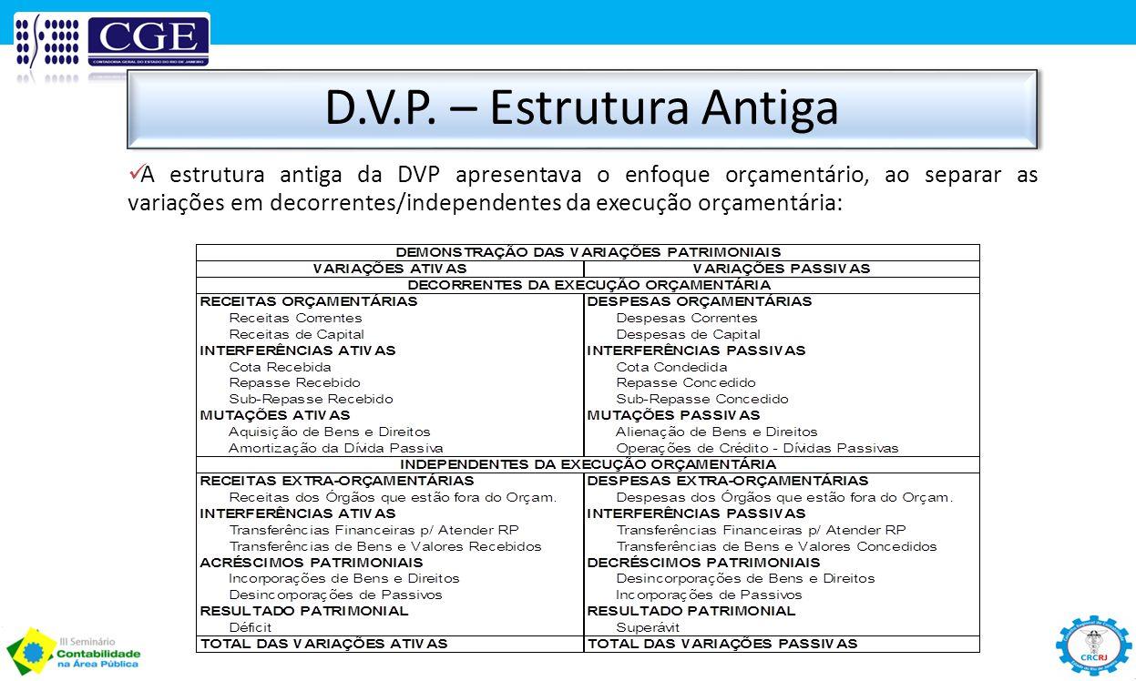 D.V.P. – Estrutura Antiga A estrutura antiga da DVP apresentava o enfoque orçamentário, ao separar as variações em decorrentes/independentes da execuç