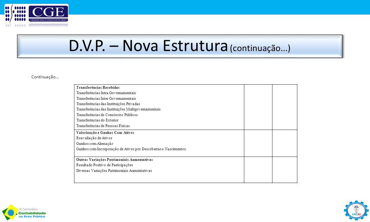 D.V.P. – Nova Estrutura (continuação...) Transferências Recebidas Transferências Intra Governamentais Transferências Inter Governamentais Transferênci