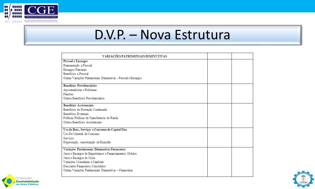 D.V.P. – Nova Estrutura VARIAÇÕES PATRIMONIAIS DIMINUTIVAS Pessoal e Encargos Remuneração a Pessoal Encargos Patronais Benefícios a Pessoal Outras Var