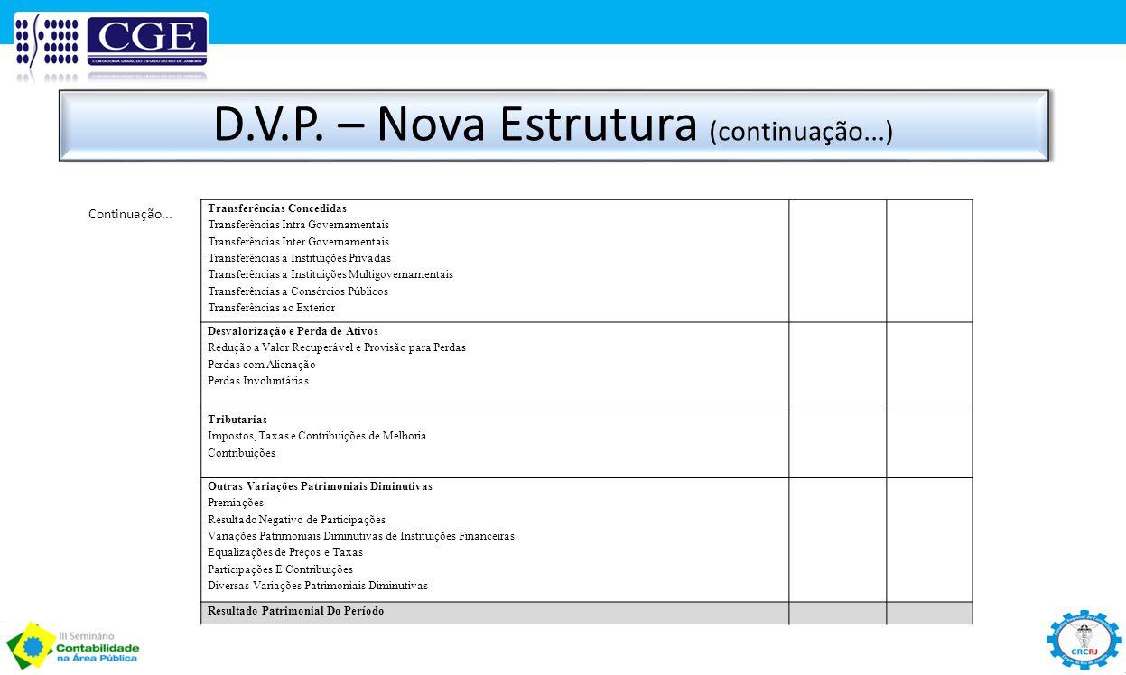 D.V.P. – Nova Estrutura (continuação...) Transferências Concedidas Transferências Intra Governamentais Transferências Inter Governamentais Transferênc