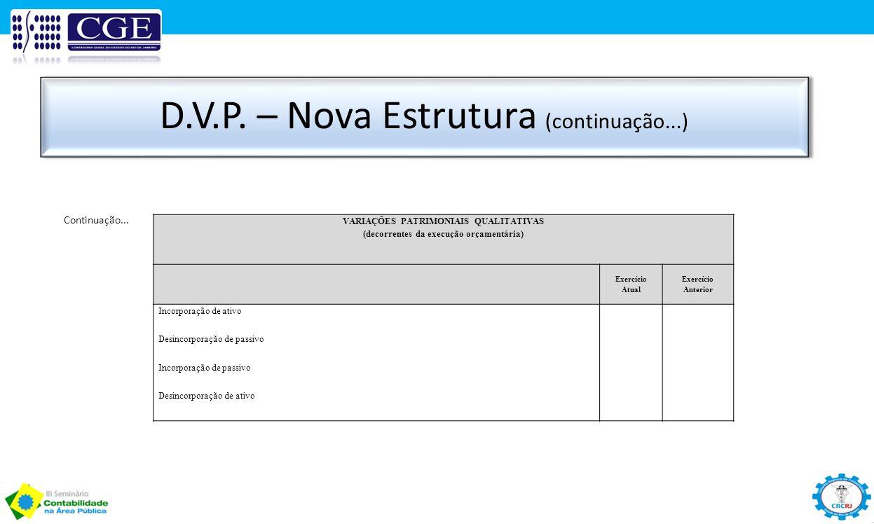 D.V.P. – Nova Estrutura (continuação...) Continuação... VARIAÇÕES PATRIMONIAIS QUALITATIVAS (decorrentes da execução orçamentária) Exercício Atual Exe