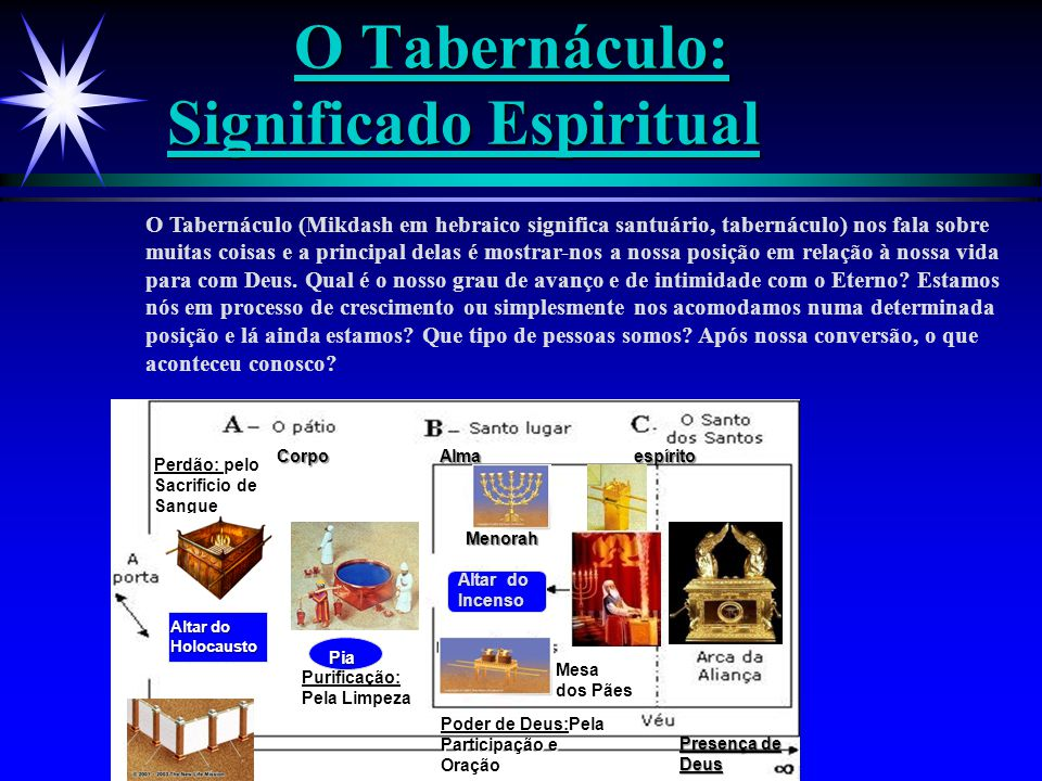 O Tabernáculo: Significado Espiritual O Tabernáculo: Significado Espiritual O Tabernáculo (Mikdash em hebraico significa santuário, tabernáculo) nos f