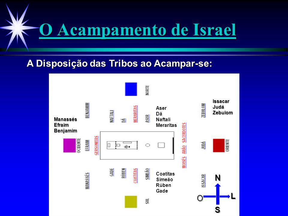 O Acampamento de Israel A Disposição das Tribos ao Acampar-se: CoatitasSimeãoRúbenGade AserDãNaftaliMeraritas ManassésEfraimBenjamim IssacarJudáZebulo