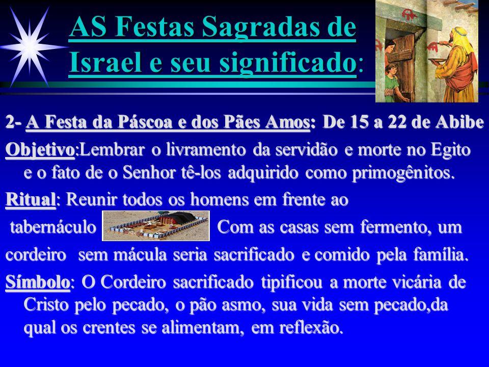AS Festas Sagradas de Israel e seu significado AS Festas Sagradas de Israel e seu significado: 2- A Festa da Páscoa e dos Pães Amos: De 15 a 22 de Abi