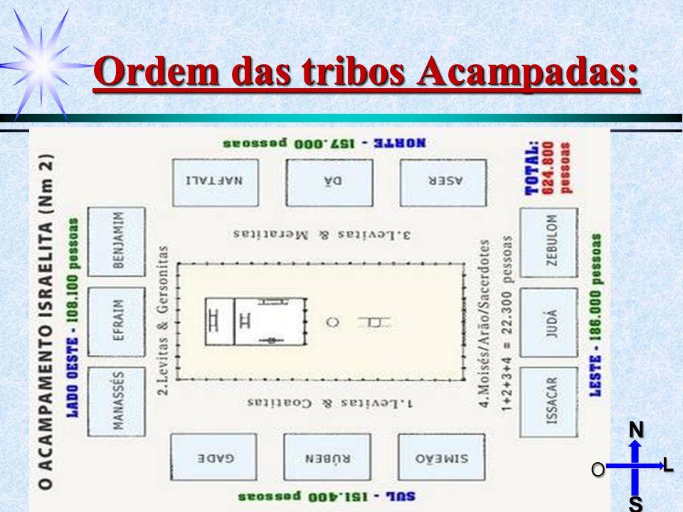 Ordem das tribos Acampadas: N S L O