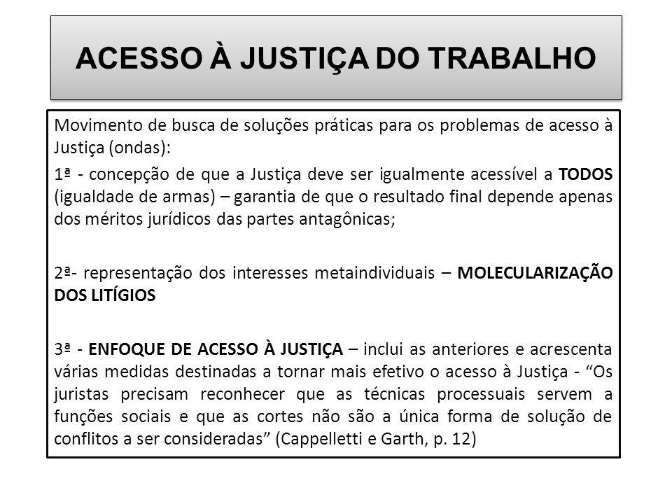 ACESSO À JUSTIÇA DO TRABALHO Movimento de busca de soluções práticas para os problemas de acesso à Justiça (ondas): 1ª - concepção de que a Justiça de