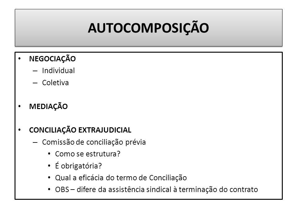 HETEROCOMPOSIÇÃO ARBITRAGEM –Individual –Coletiva – art.