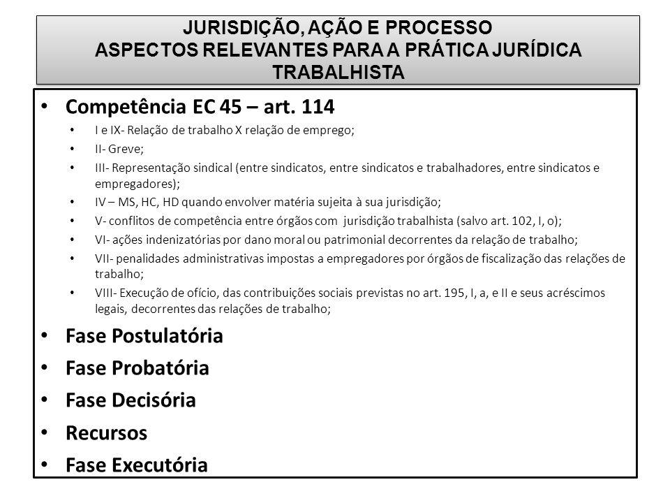 JURISDIÇÃO, AÇÃO E PROCESSO ASPECTOS RELEVANTES PARA A PRÁTICA JURÍDICA TRABALHISTA Competência EC 45 – art. 114 I e IX- Relação de trabalho X relação