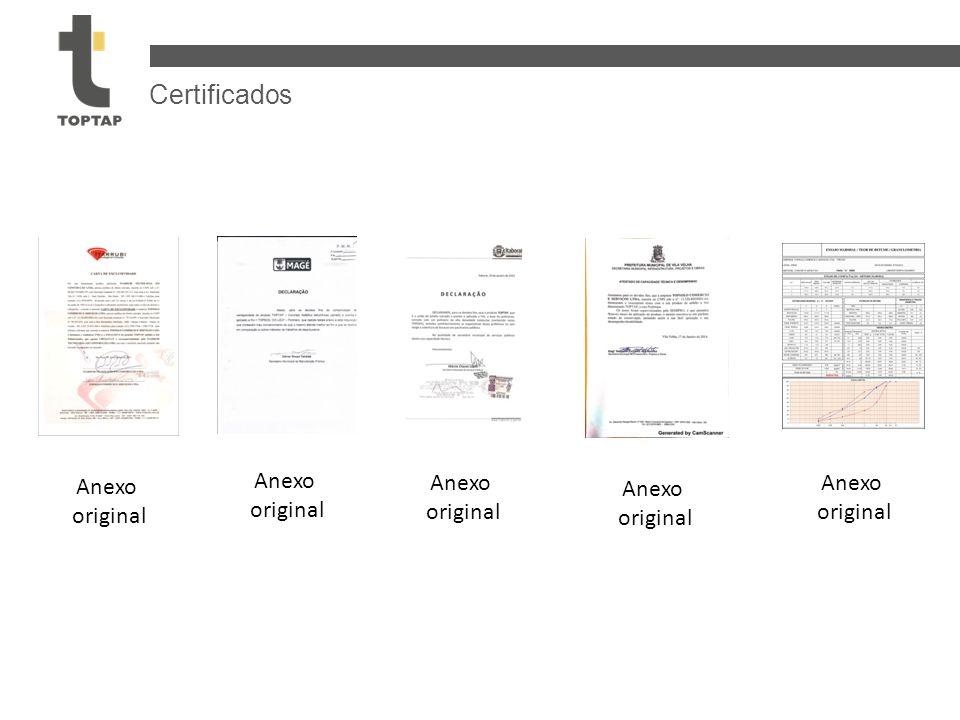 Certificados Anexo original Anexo original Anexo original Anexo original Anexo original