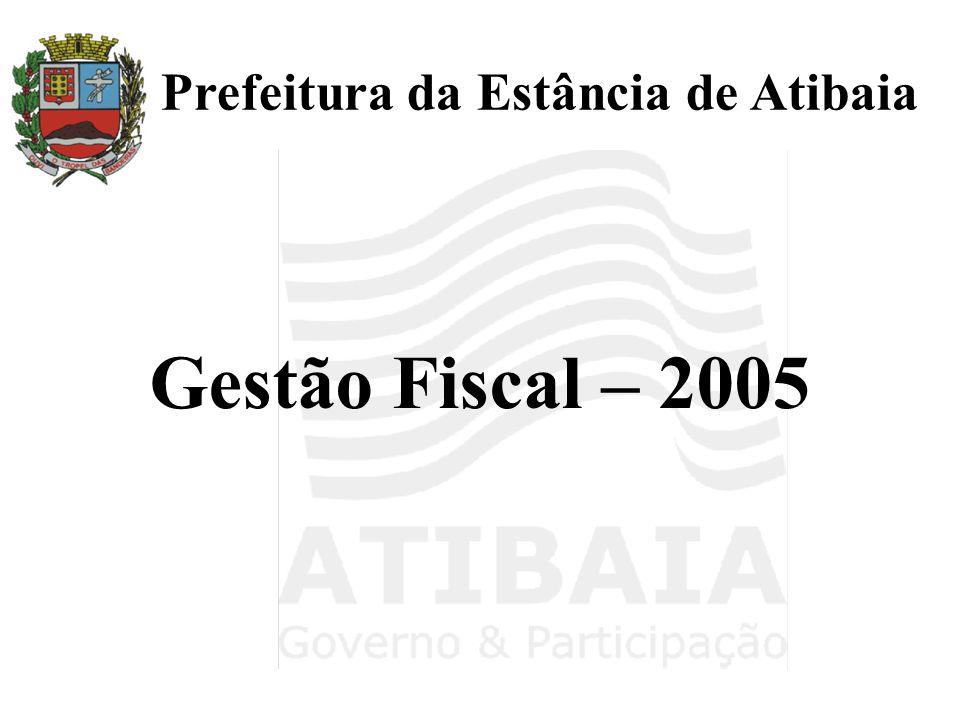 COMPARATIVO DA RECEITA 2º QUADRIMESTRE 2005 Prefeitura da Estância de Atibaia