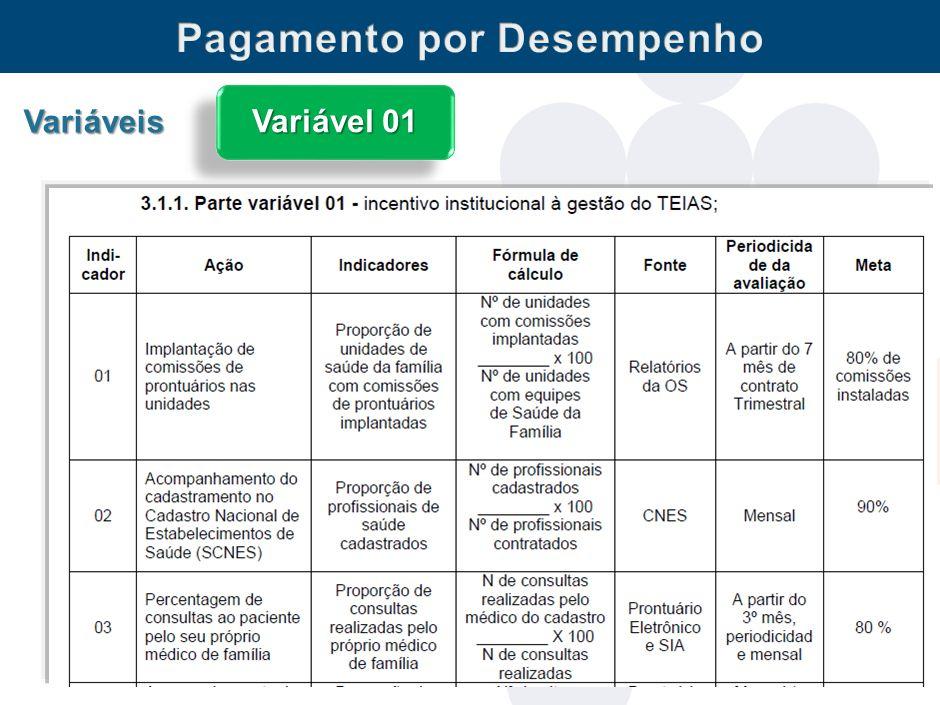 danielsoranz@smsdc.rio.rj.gov.br Variáveis Variável 01