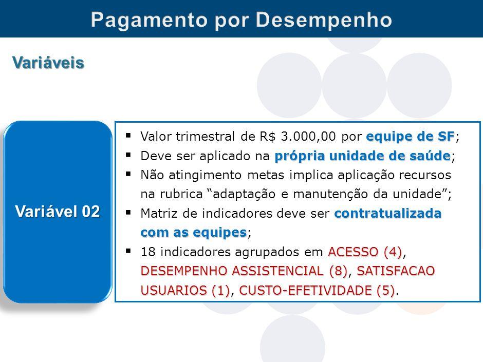 Variáveis Variável 02 equipe de SF  Valor trimestral de R$ 3.000,00 por equipe de SF; própria unidade de saúde  Deve ser aplicado na própria unidade