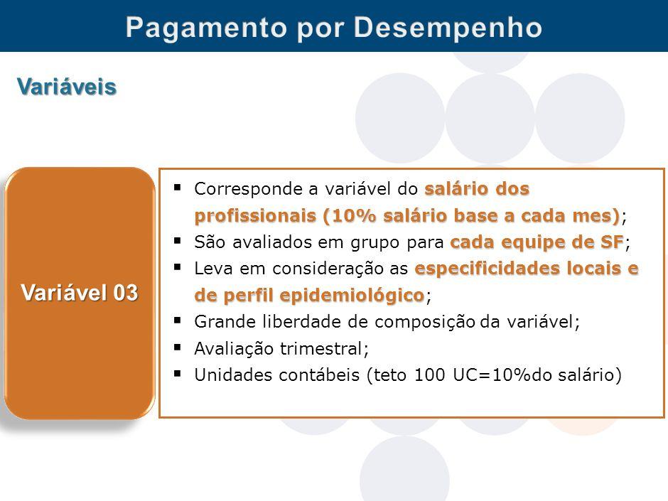 danielsoranz@smsdc.rio.rj.gov.br Variáveis Variável 03 salário dos profissionais (10% salário base a cada mes)  Corresponde a variável do salário dos