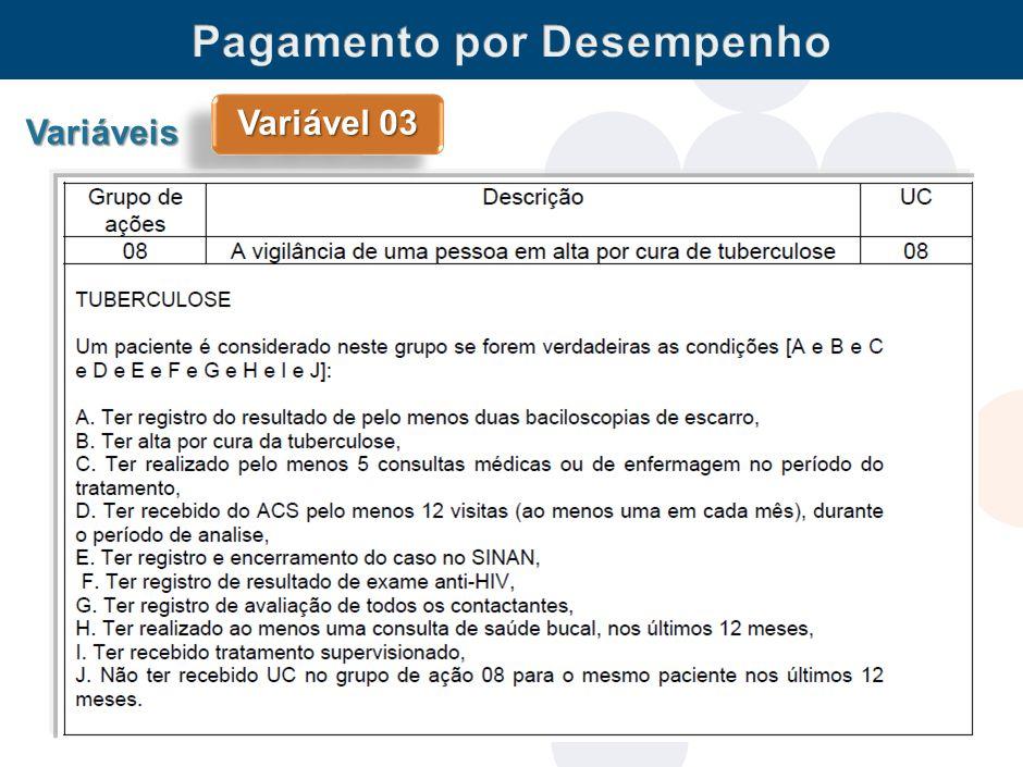 danielsoranz@smsdc.rio.rj.gov.br Variáveis Variável 03