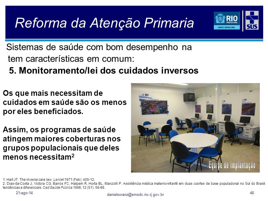 danielsoranz@smsdc.rio.rj.gov.br Reforma da Atenção Primaria Sistemas de saúde com bom desempenho na tem características em comum: 21-ago-1446 5. Moni