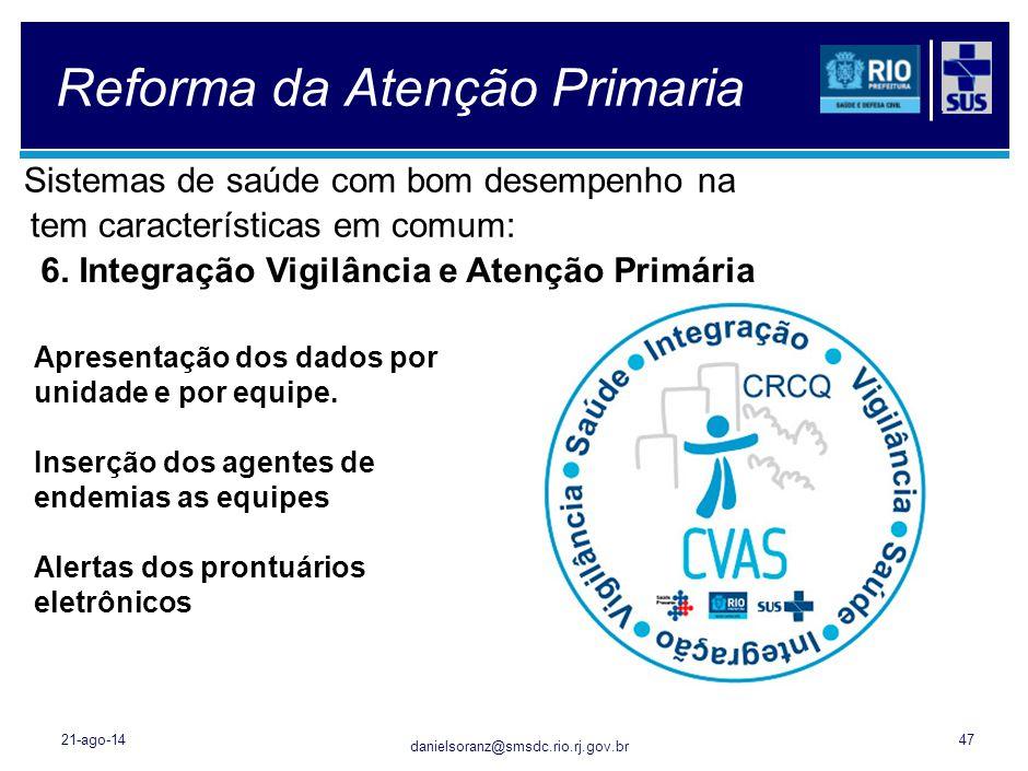 danielsoranz@smsdc.rio.rj.gov.br Reforma da Atenção Primaria Sistemas de saúde com bom desempenho na tem características em comum: 21-ago-1447 6. Inte