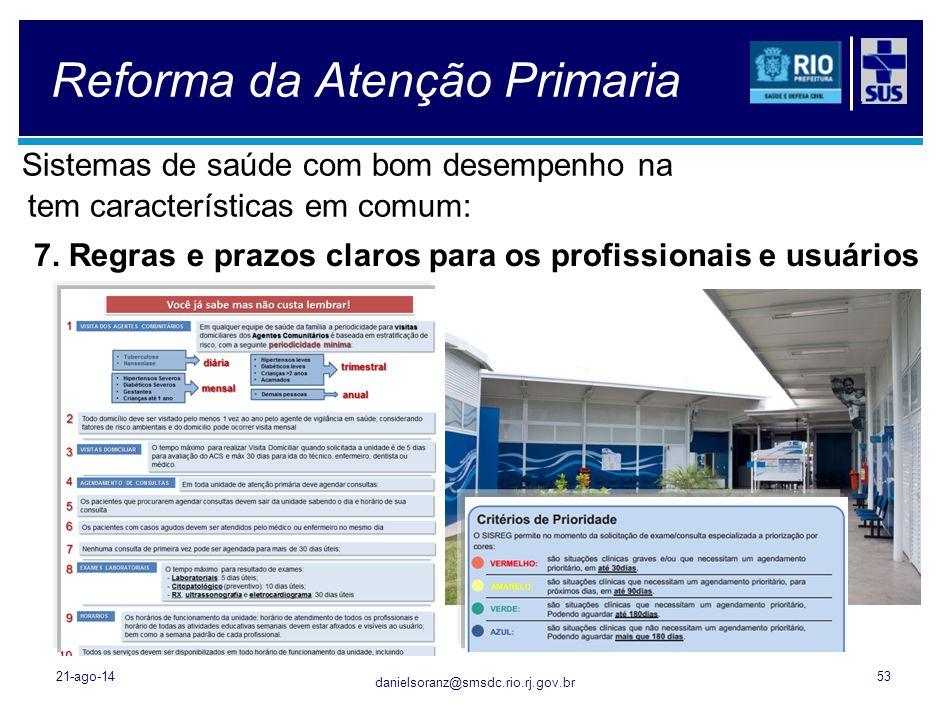 danielsoranz@smsdc.rio.rj.gov.br Reforma da Atenção Primaria Sistemas de saúde com bom desempenho na tem características em comum: 21-ago-1453 7. Regr
