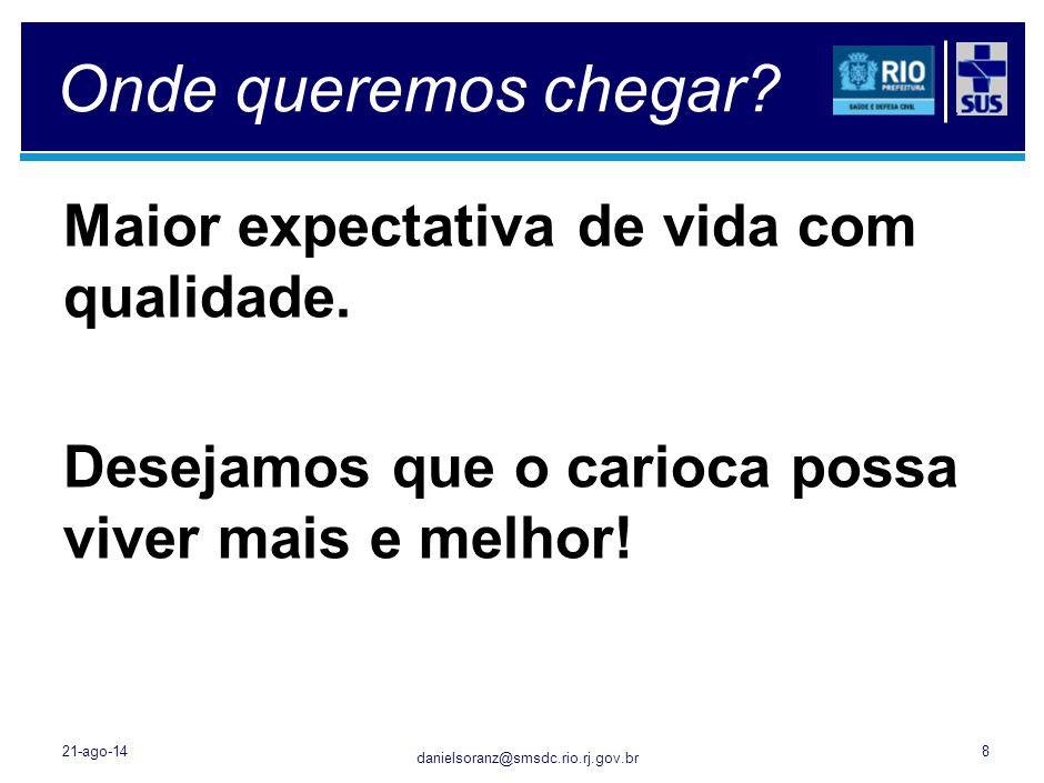 danielsoranz@smsdc.rio.rj.gov.br Aumento 255% Aumento de 124% Razão de exames citopatológicos do colo do útero em mulheres de 25 a 59 anos e a população da mesma faixa etária Nota IDSUS 2008/2010: 2,61 2008200920102011 45.65247.96172.187161.792 Total de exames citopatológico cérvico-vaginal na cidade do Rio em unidades básicas: Metas e efetividade na avaliação de qualidade da ESF BRASIL IDSUS