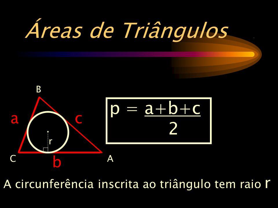 Áreas de Triângulos. A circunferência inscrita ao triângulo tem raio r B AC b a c p = a+b+c 2 r